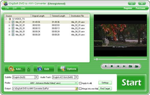 Convert/Rip DVD to AMV fiels.
